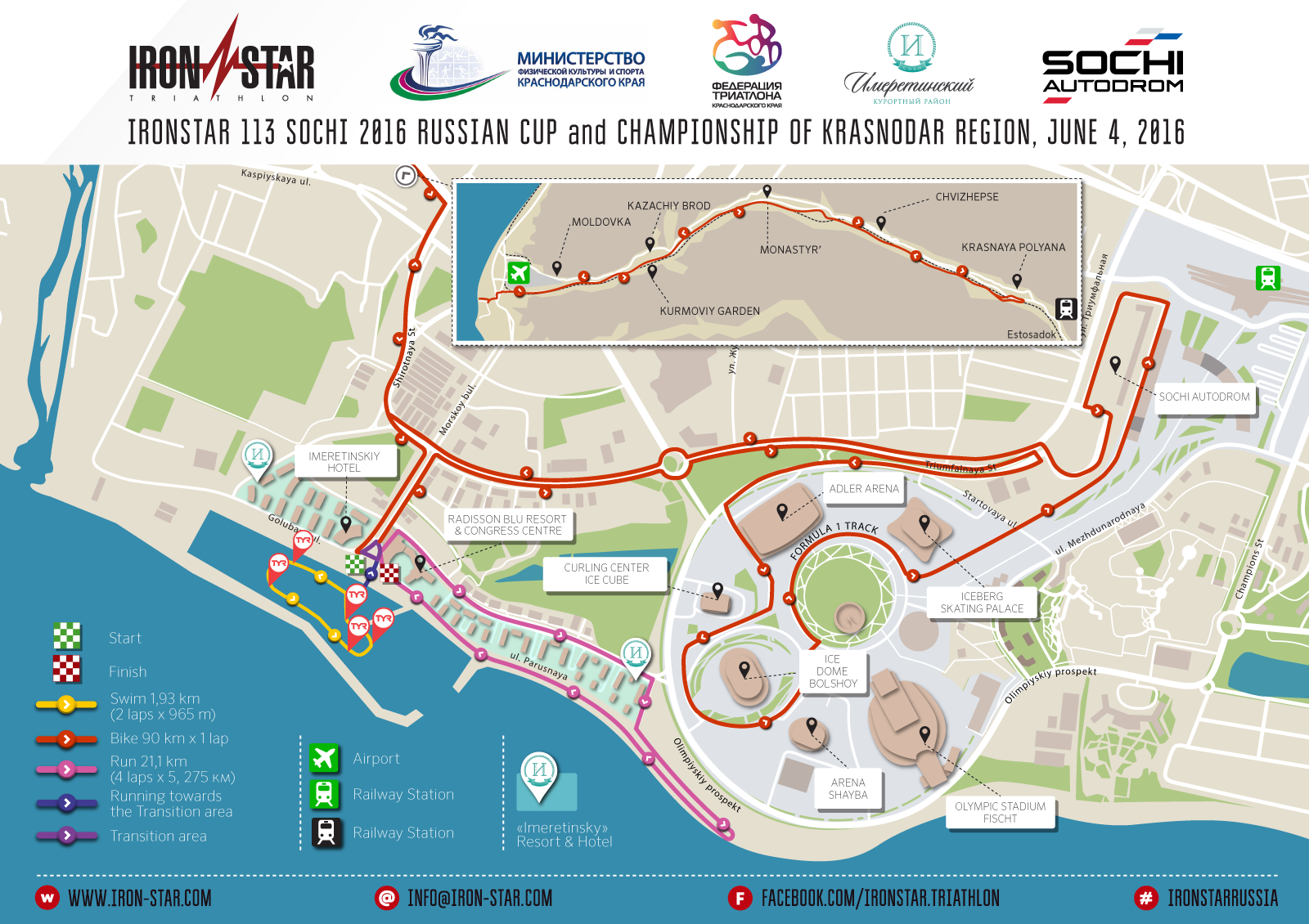 Route of IRONSTAR 113 SOCHI 2016