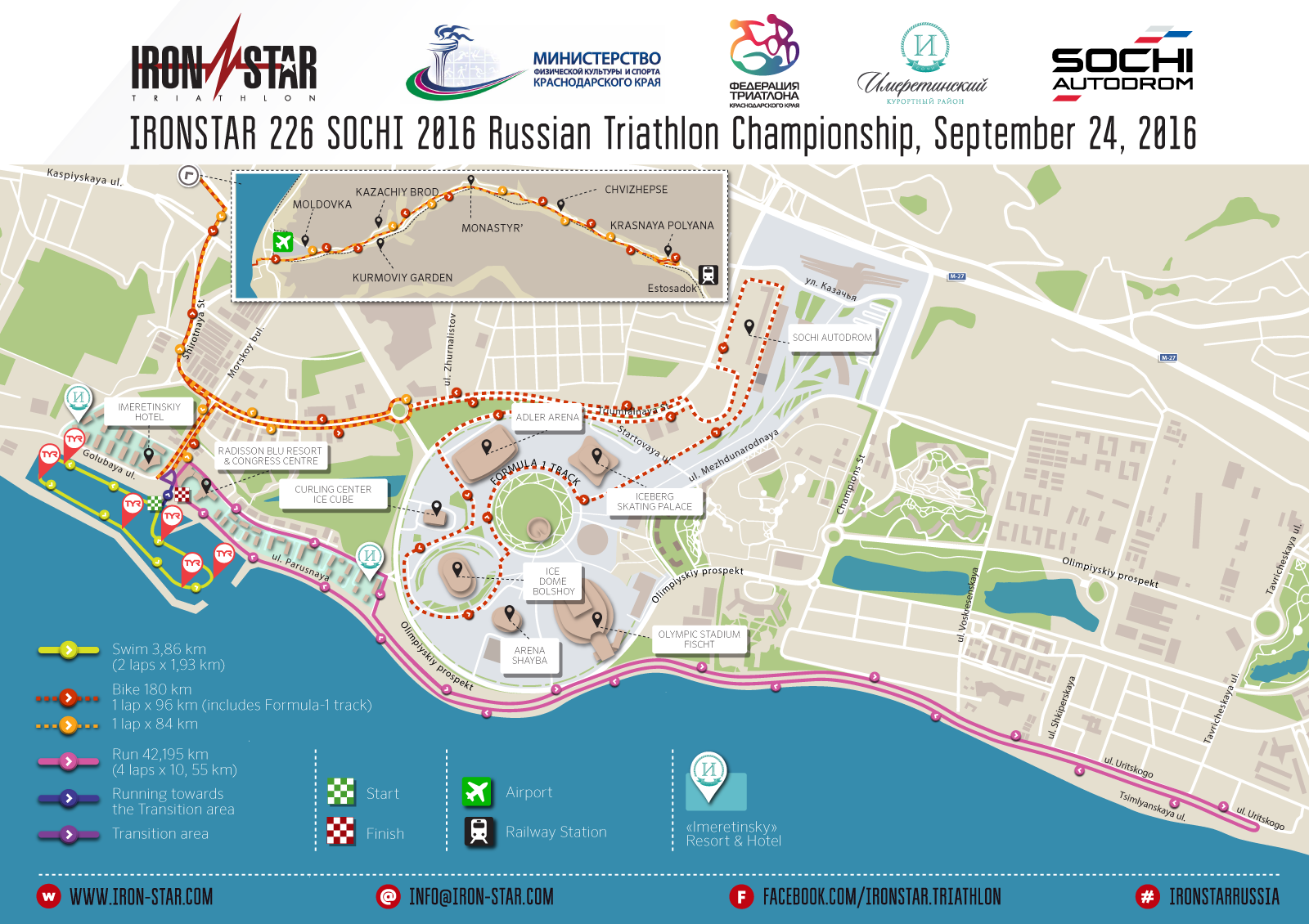 Route of IRONSTAR 226 SOCHI 2016