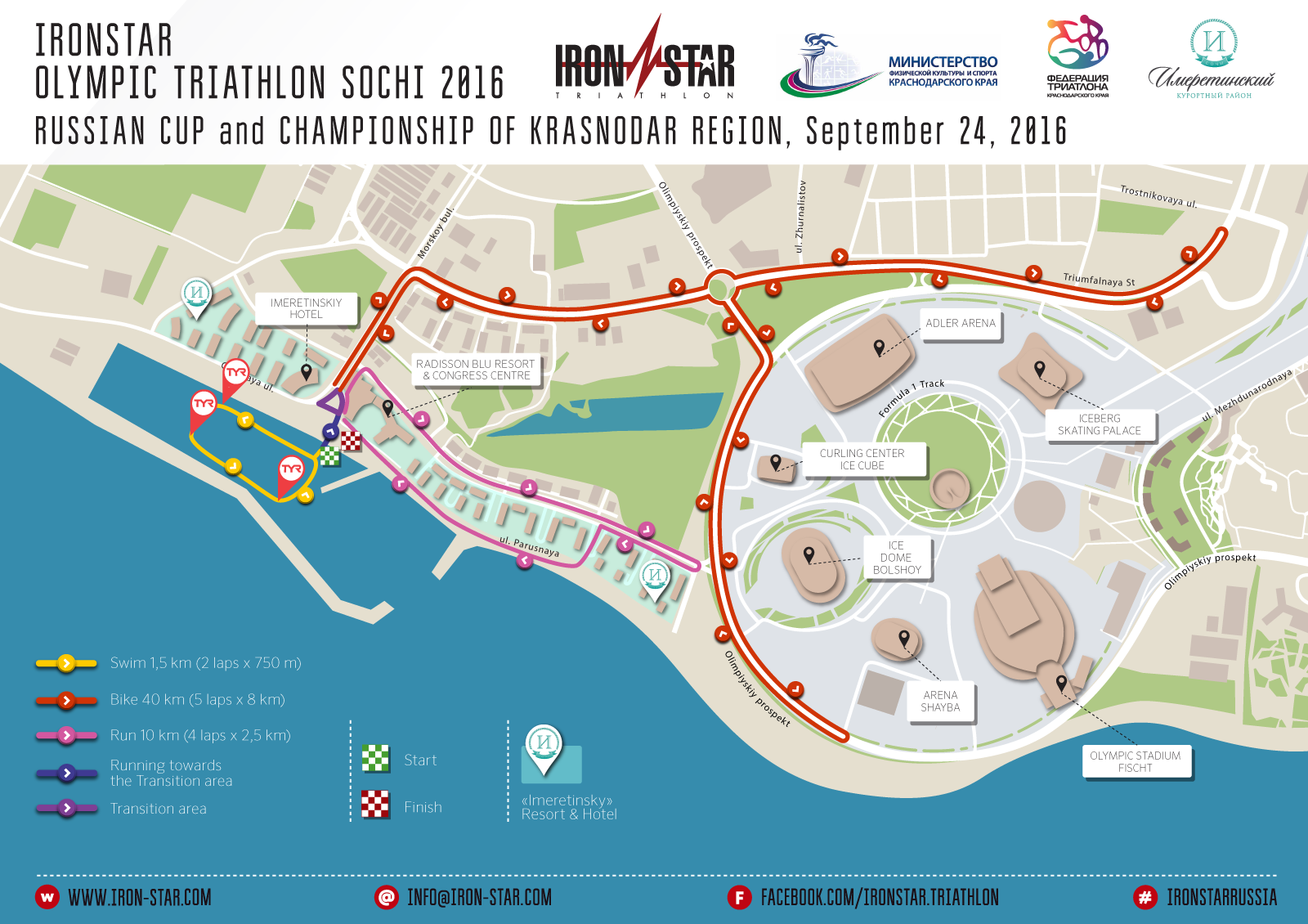 Route of IRONSTAR OLYMPIC SOCHI 2016