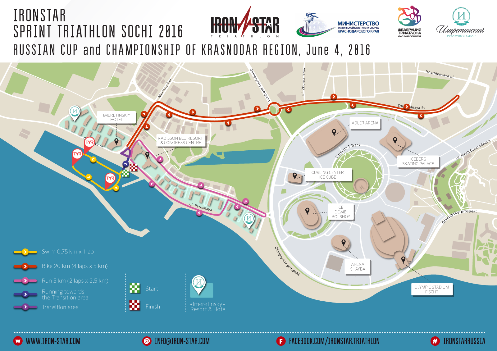 Route of IRONSTAR SPRINT SOCHI 2016
