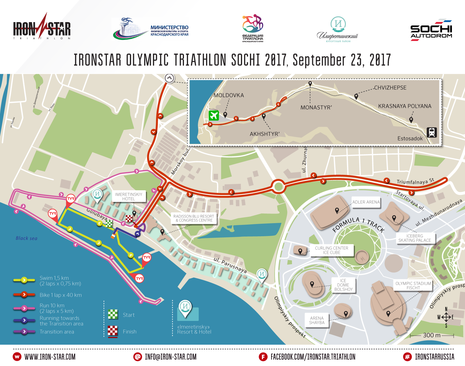 Route of IRONSTAR OLYMPIC SOCHI 2017