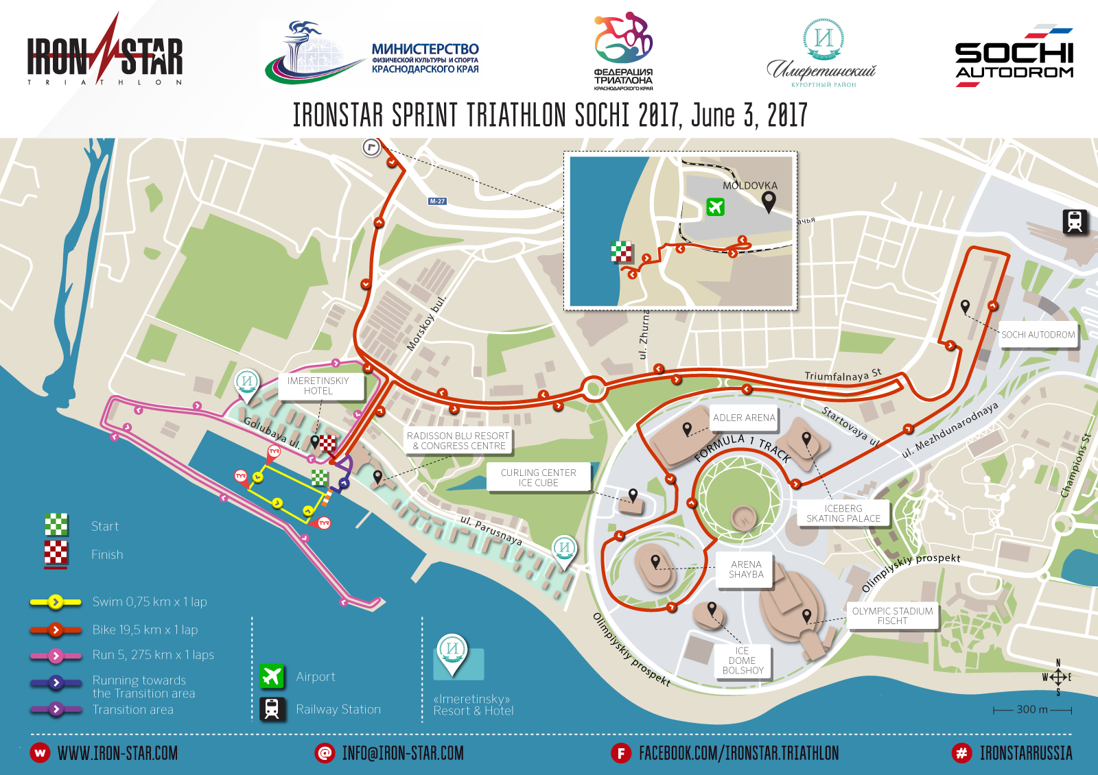 Race course IRONSTAR SPRINT TRIATHLON SOCHI 2017